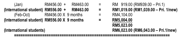 5-3-monthly-fees